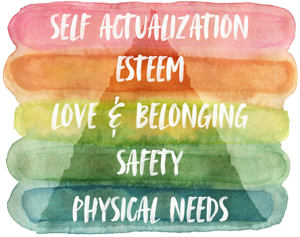 diagram of Maslow's Hierarchy of Needs